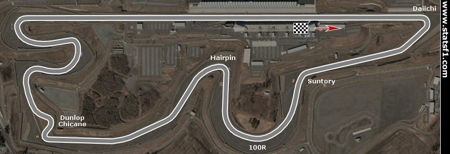 Fuji track configuration from 2007 to 2008