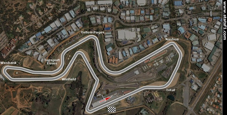 Kyalami track configuration from 1992 to 1993
