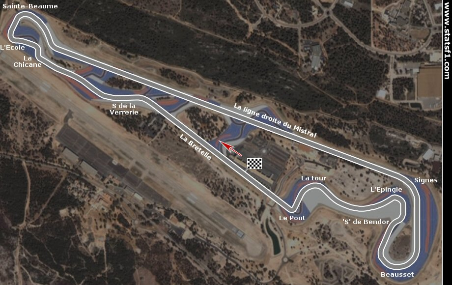 Le Castellet track configuration from 1971 to 1985