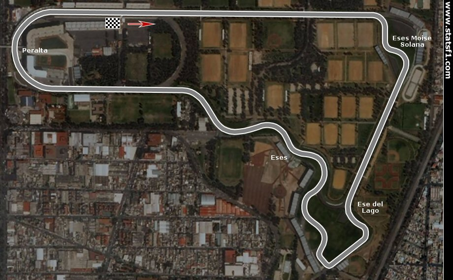 Mexico City track configuration from 1986 to 1992