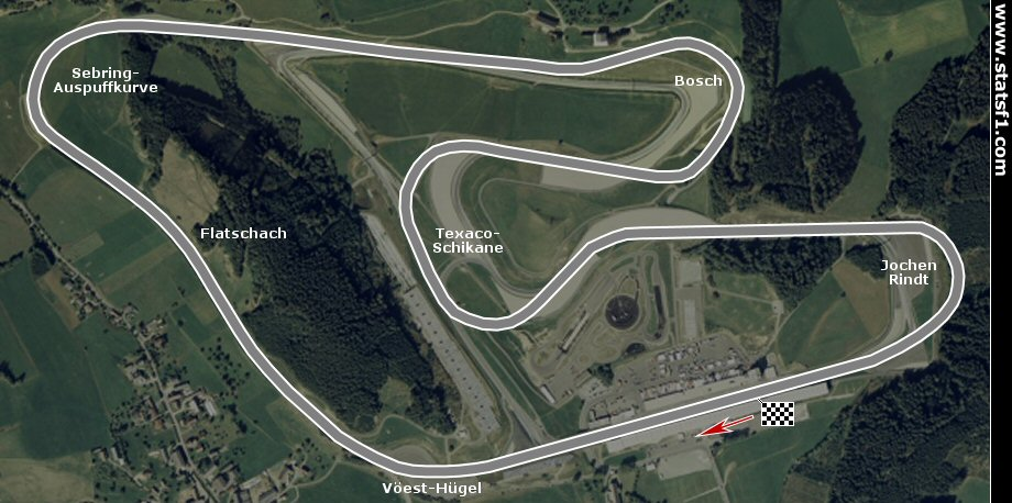 Österreichring track configuration from 1970 to 1976