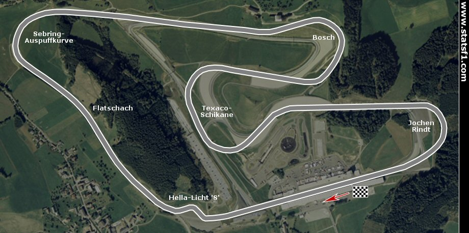 Österreichring track configuration from 1977 to 1987